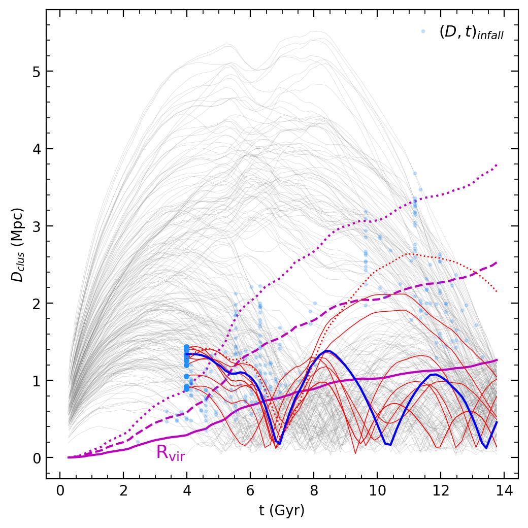 plot_Masivos_in_Rvir_grupo_0_con_ID18_para_seminario_ver2.png