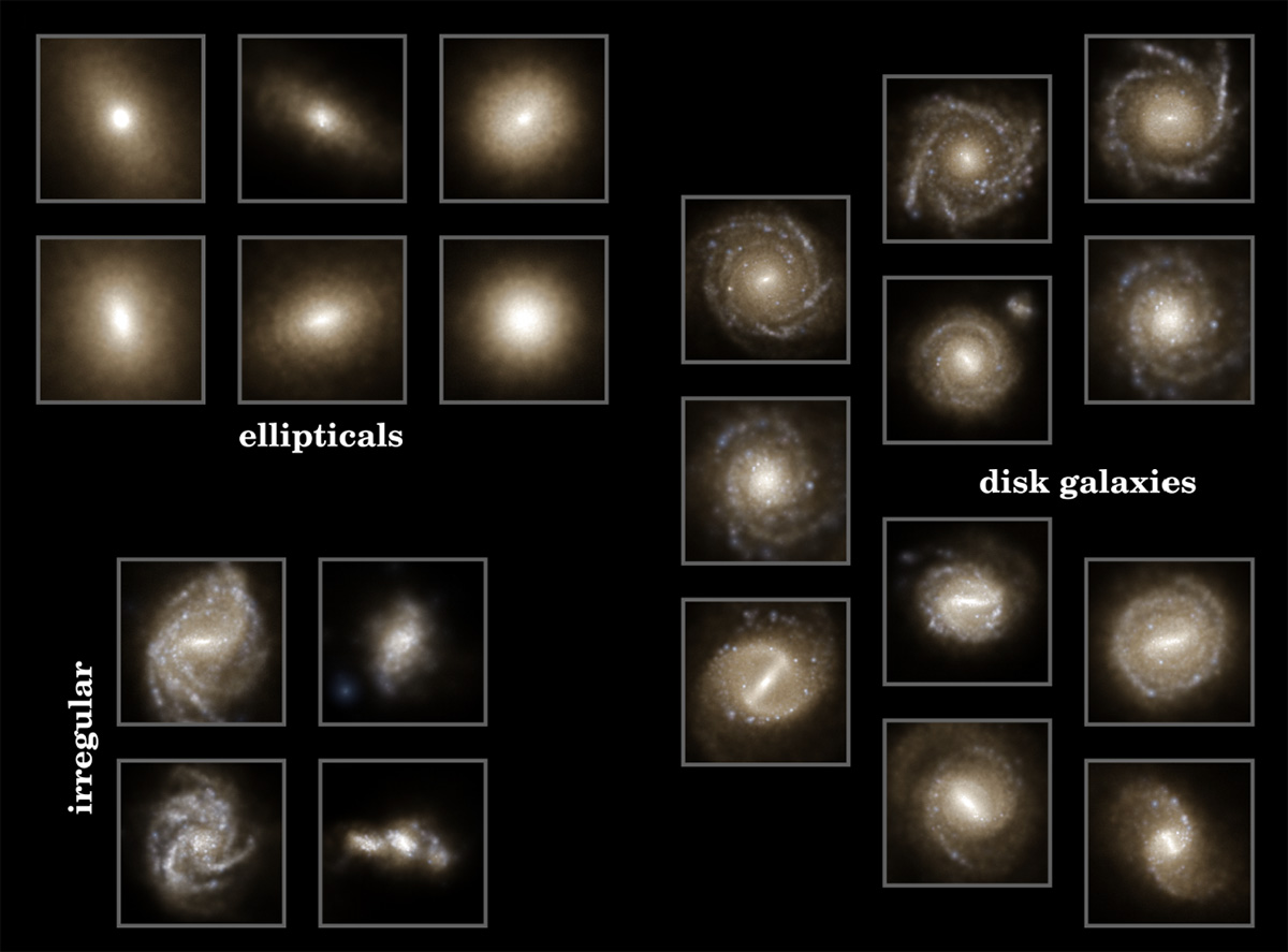 Galaxies created in Illustris